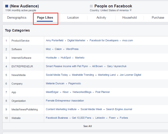Facebook Ad Keyword Research