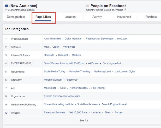 Facebook Ad Keyword Research