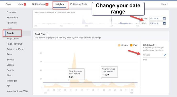 Check your organic reach on Facebook