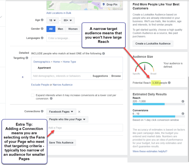 Targeting Your Facebook Ad too narrowly