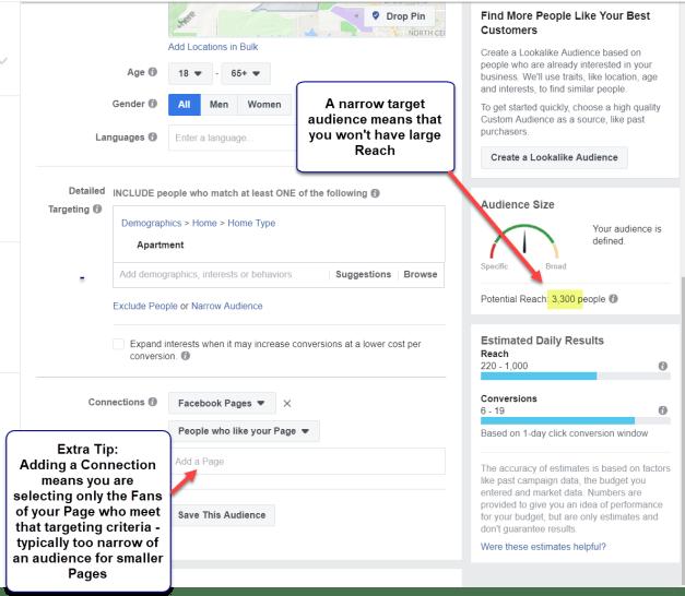 太狭窄地定位您的Facebook广告
