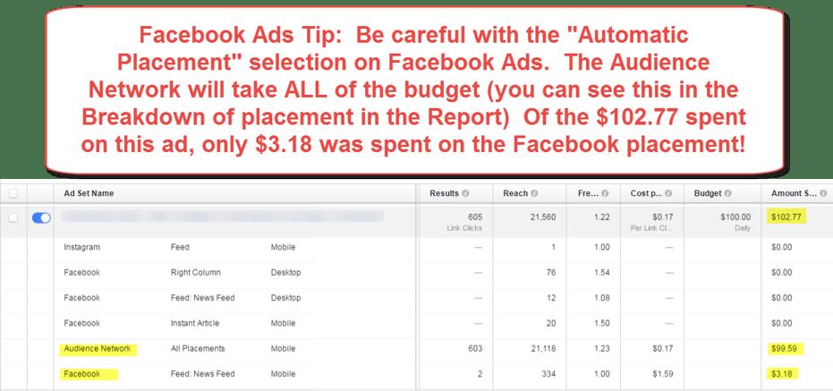 Facebook Ads Placement Breakdown