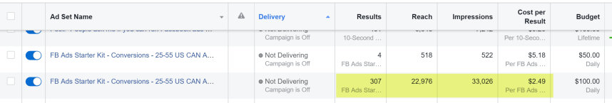 Track Conversions with the Facebook Pixel