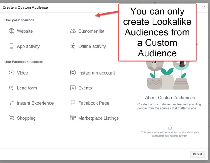 Lookalike Audiences from Custom Audiences