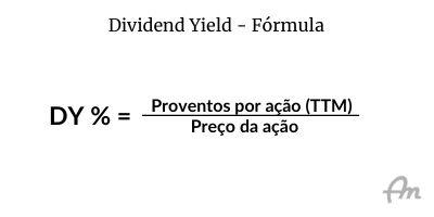 Imagem descrevendo a fórmula do dividend yield