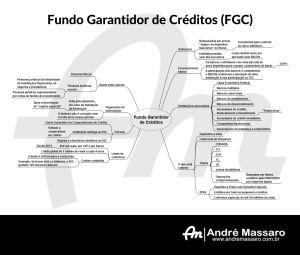 Diagrama em formato de mapa mental, mostrando os principais pontos do fundo garantidor de créditos