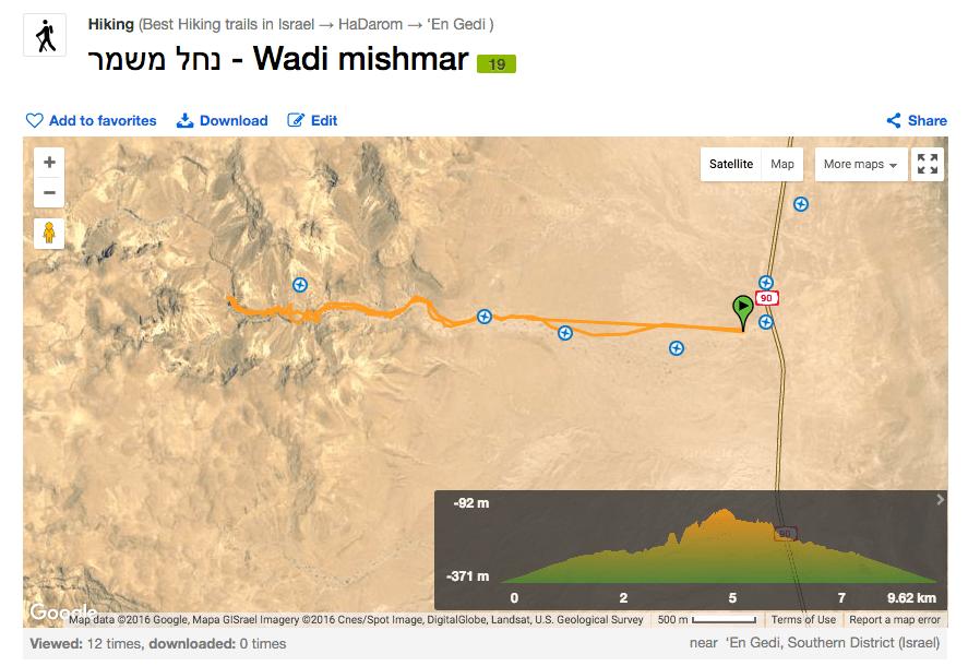 wikilok-wadi-mishmar