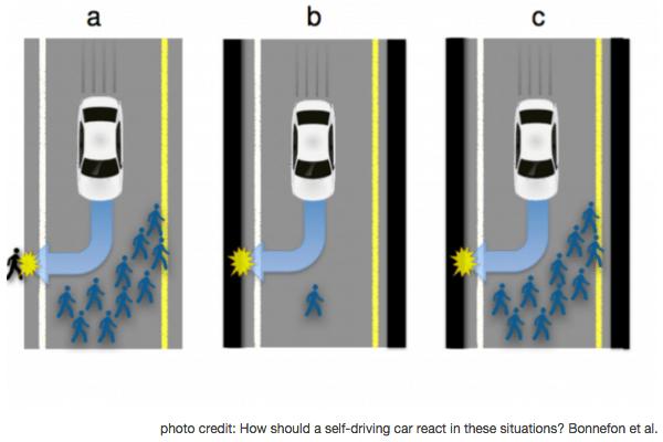 무인 자동차는 다양한 생사가 걸린 시나리오에서 어떻게 해야할까?