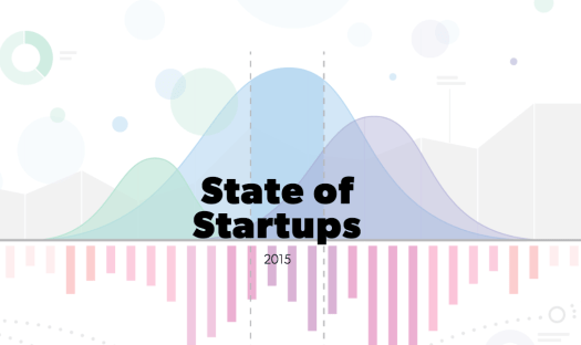State of Startups