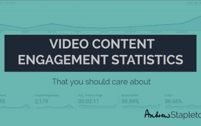 The video content engagement statistics you should care about!
