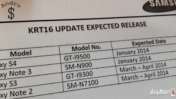 Samsung Galaxy Note 3 & S4 to get Android 4.4 KitKat in January