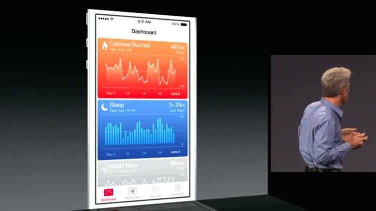 WWDC_iOS8_AndroDollar3