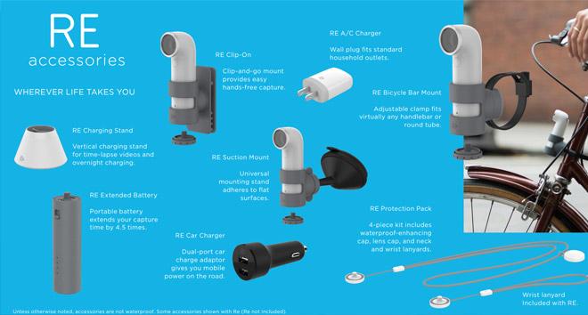 HTC Re Camera - Andro Dollar (1)