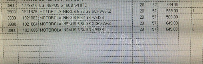 Motorola-Nexus-6-prices-leak-710x227