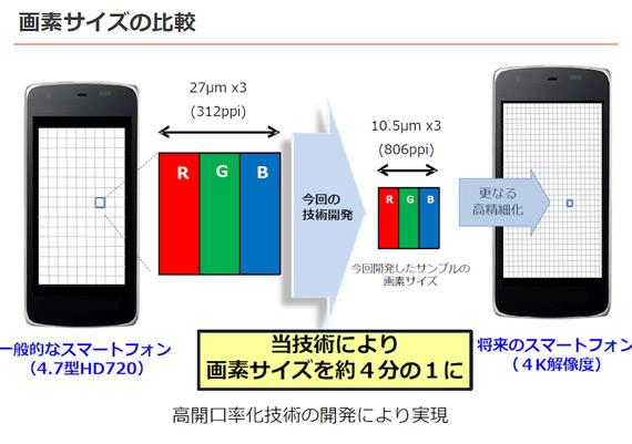 Sharp-5.5-4k-806ppi-2