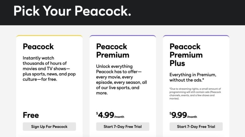 Pick Your Peacock