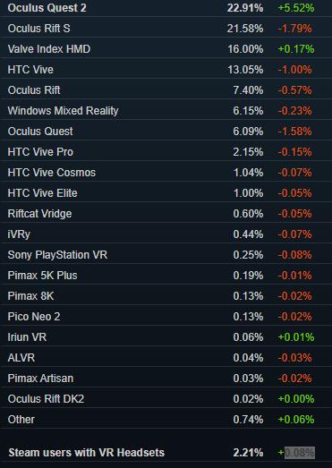 Steam Hardware Survey February
