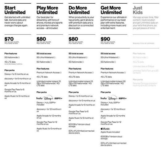 Verizon Unlimited Data Plans July 2021