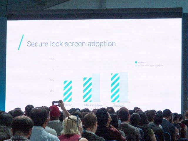 Android lock screen adoption