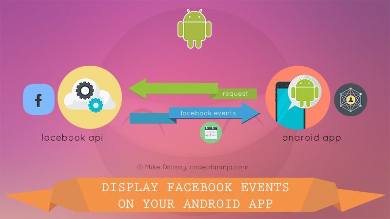 How To Display Facebook EVENTS on Android App? Step By Step Guide!