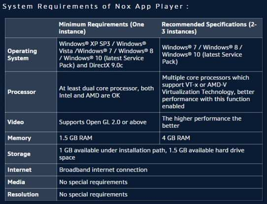 nox-app-player-system-requirements-3-5-1