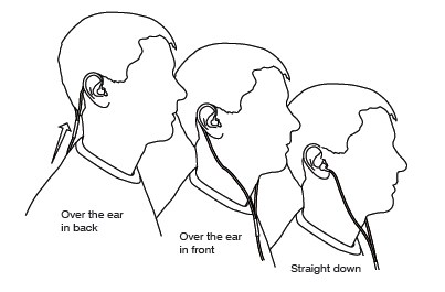 Shure even provided a guide on how to use its earphones.