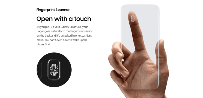Image result for Fingerprint Sensor of the Samsung Galaxy S8 and S8 Plus