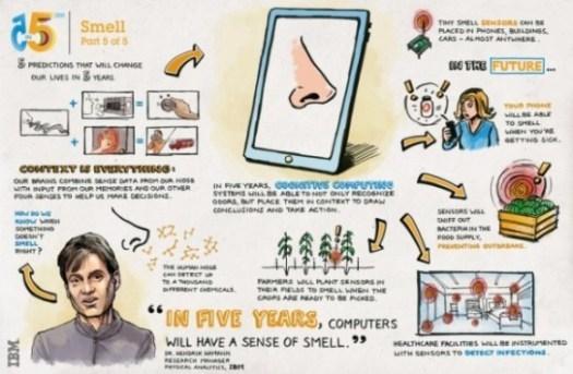 Lo smartphone potrebbe presto essere in grado di rilevare profumi e sapori?