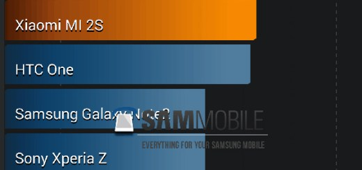 GALAXY-Note-Pro-12.2 Benchmark
