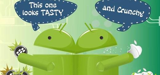 Android marktaandeel 85 procent