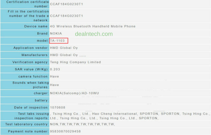 Nokia-X6-NCC-certification-TA-1103