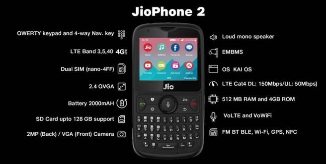 JioPhone-2-KaiOS