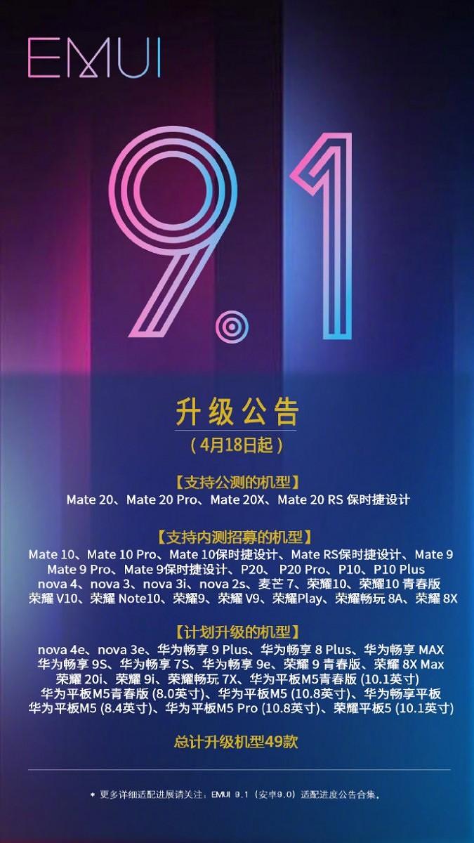 EMUI 9.1 Huawei updateschema