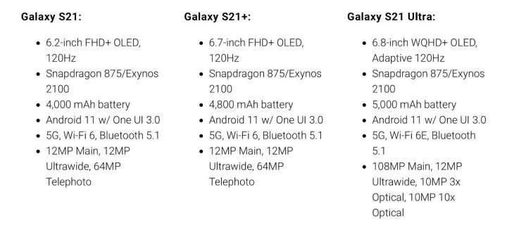 samsung-galaxy-s21-specificaties