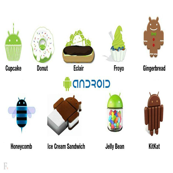 Android-all-versions