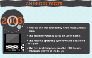 History-of-Android-2