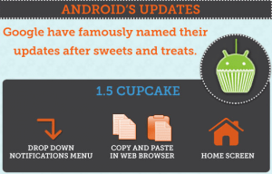 History-of-Android-3
