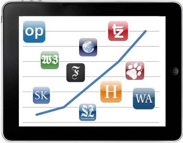 Nicht nur die iOS-Plattform sondern auch Android gewinnt immer mehr an Bedeutung für die Zeitungsverleger.