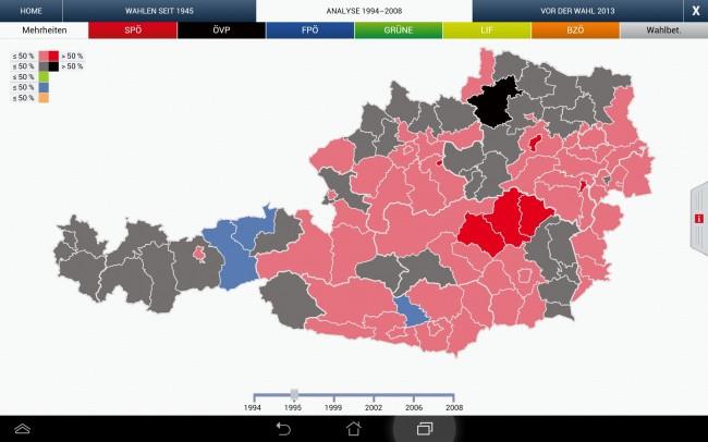 Sehr übersichtliche sind die enthaltenen Grafiken. So war die Verteilung der SPÖ-Wähler im Jahr 1995.