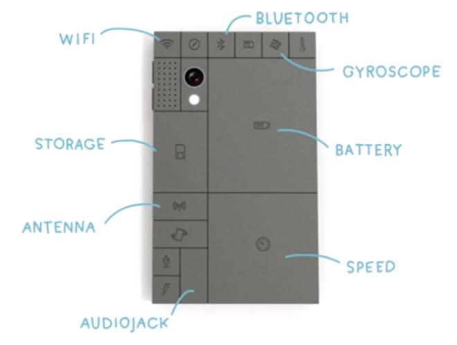 Mit Phonebloks lässt sich das Smartphone unkompliziert individualisieren. (Grafik: androidpolice)