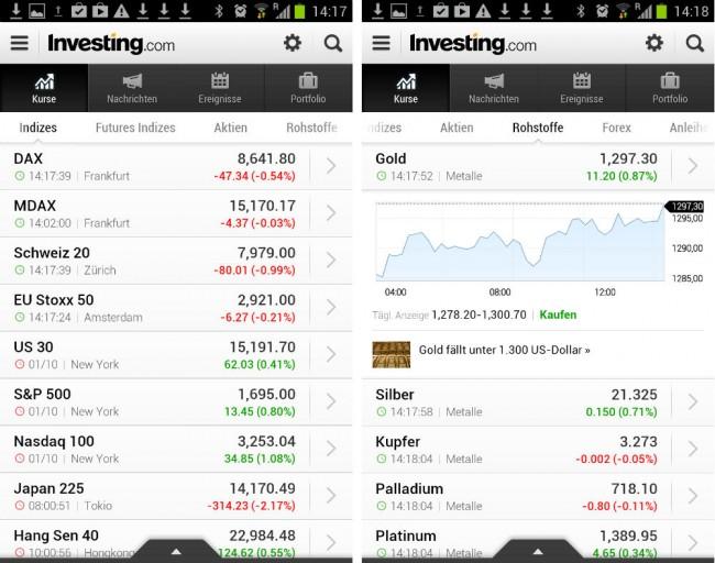 Investing.com präsentiert sich übersichtlich und hält trotzdem alle wichtigen Detailinformationen bereit.
