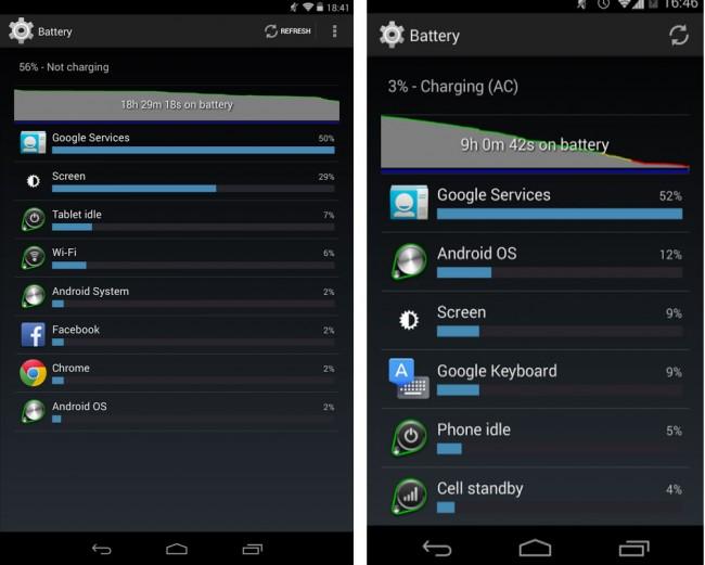 Viele Nutzer berichten über einen sehr hohen Akkuverbrauch der App. Foto: Android Police.