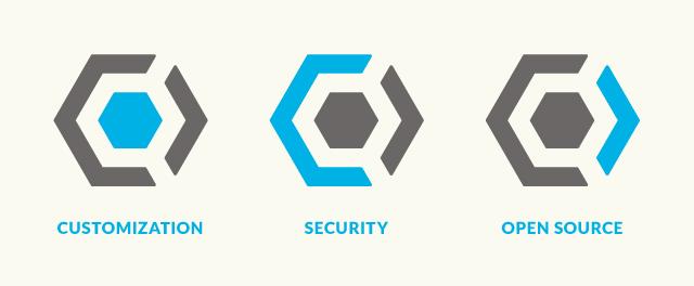 cyanogen_2