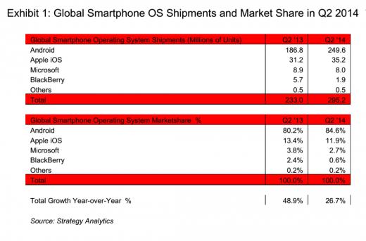 market_share_85_percent