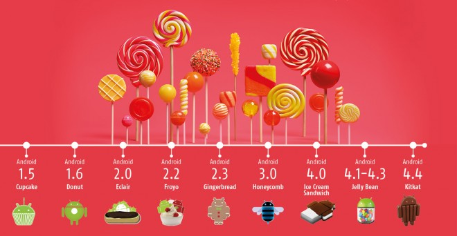 Android_5_0_Lollipop_timeline