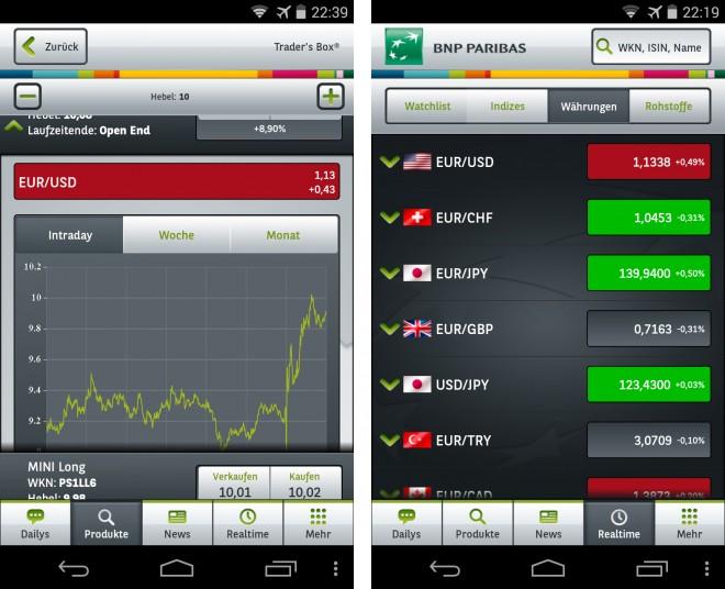 Auch mit Informationen über die Kurse von Indizes, Aktien, Währungen und Rohstoffen wartet die App auf.