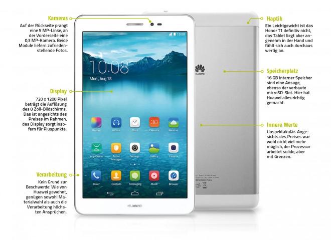 Huawei_T1_einleitung