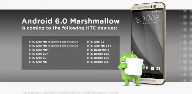 htc-android-6-0-updates