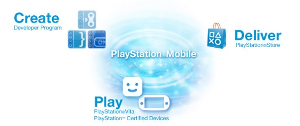 Sony's Spieleplattform PlayStation Mobile kommt auf einige Android Geräte. Foto: Sony.