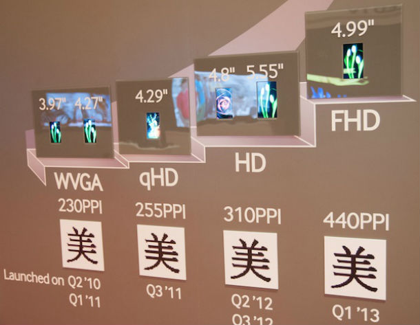 Samsung hat das Displaypanel für das Galaxy S4 vorgestellt. Foto: androidauthority.com